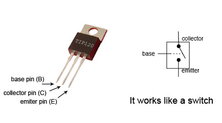 Transistor NPN TIP120