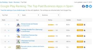 Top aplicaciones Pago en España 27 junio